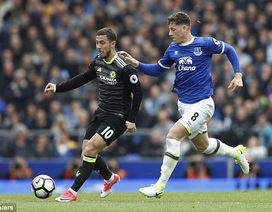 Everton 0-3 Chelsea: Lộ diện nhà vô địch