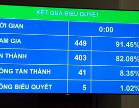 """Chính phủ """"lo"""" 18.000 tỷ đồng giải phóng mặt bằng sân bay Long Thành"""