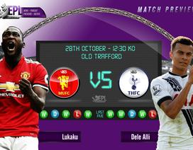 Man Utd - Tottenham: Giành giật ngôi nhì bảng