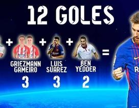 Một mình Messi ghi bàn bằng 7 chân sút hàng đầu La Liga