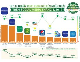 Samsung và Oppo chiếm ngôi được nhắc đến nhiều nhất trên mạng xã hội