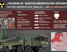 Tham vọng mới của Nga với Iskander-M