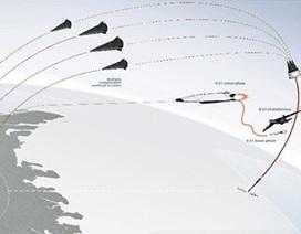 Sự nguy hiểm của đòn tấn công chớp nhoáng toàn cầu