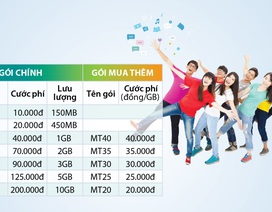 Định vị dịch vụ 4G sau nửa năm chính thức ra mắt