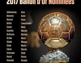 Real Madrid thống trị danh sách đề cử Quả bóng vàng 2017