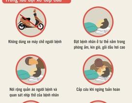 Inforgraphics: Nhận biết và xử trí khi đột quỵ