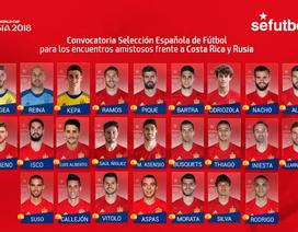 Fabregas tiếp tục bị loại khỏi đội tuyển Tây Ban Nha