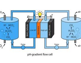 Ắc quy có thể nạp điện lại bằng cacbon điôxít
