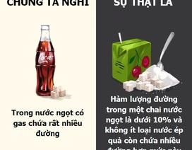 10 lầm tưởng lớn nhất về các loại đồ uống hàng ngày