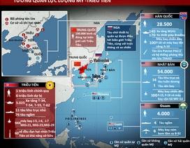 So sánh sức mạnh quân sự Mỹ - Triều Tiên tại châu Á-Thái Bình Dương