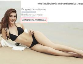 Tường Linh lọt Top thí sinh được yêu thích nhất Hoa hậu Liên Lục Địa 2017