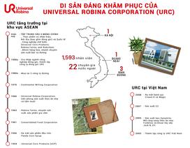 Di sản đáng khâm phục của URC