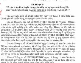 Hà Nam: Ban hành kế hoạch triển khai tuyển dụng giáo viên năm 2017