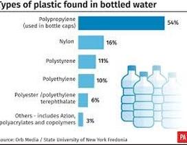 Hạt nhựa siêu nhỏ: Ô nhiễm rất to!