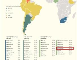 Chỉ số thông thạo Anh ngữ toàn cầu của Việt Nam đang đứng ở đâu?