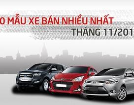 Top 10 mẫu xe bán nhiều tháng 11/2018: Gọi tên Toyota Vios