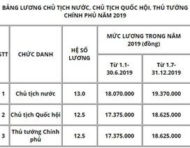Mức lương Chủ tịch nước, Thủ tướng Chính phủ năm 2019 là bao nhiêu?