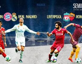 Real Madrid đại chiến Bayern Munich ở bán kết Champions League