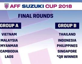 Đội tuyển Việt Nam gặp Malaysia, Campuchia trên sân nhà ở AFF Cup 2018
