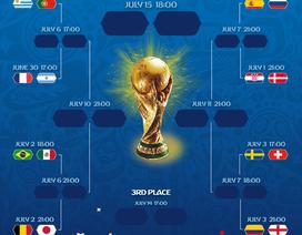 Xác định 8 cặp đấu ở vòng 1/8 World Cup 2018