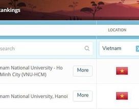 Đại học Việt Nam lọt top 1.000 đại học thế giới: Chuyên gia nói gì?