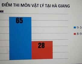 """Vụ điểm thi cao bất thường ở Hà Giang: """"Lỗ hổng"""" ở khâu chấm thi?"""