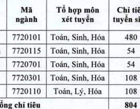 Trường Đại học Y dược Thái Bình công bố điểm sàn xét tuyển năm 2018