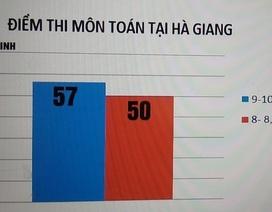 Thủ tướng: Xử lý nghiêm sai phạm kết quả thi cao bất thường tại Hà Giang