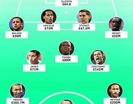 Đội hình có giá chuyển nhượng đắt nhất mọi thời đại