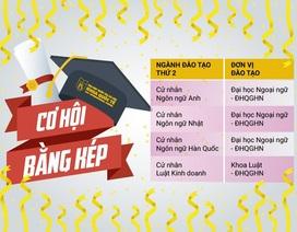 Cơ hội nhận 2 bằng cử nhân chính quy tại Đại học Quốc gia Hà Nội