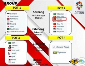 Hôm nay, AFC bốc thăm lại môn bóng đá nam Asiad 2018