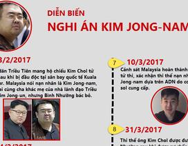 Toàn cảnh diễn biến nghi án ông Kim Jong-nam bị sát hại