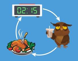 Thời điểm nào ăn đêm tốt nhất?