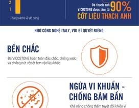 Kiến trúc sư Lê Việt Hà gợi ý vật liệu tối ưu cho mặt bếp