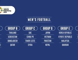 Bốc thăm lại môn bóng đá nam Asiad: UAE thế chỗ Iraq, Olympic Việt Nam vẫn như cũ