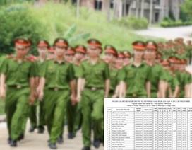 """Thí sinh Hòa Bình, Lạng Sơn, Sơn La """"chiếm ngôi đầu"""" khối trường công an, quân đội"""