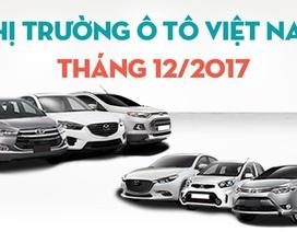 Tháng 12/2017 - Người Việt mua xe nào nhiều nhất?