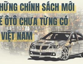Infographics: Những chính sách chưa từng có về ô tô ở Việt Nam năm 2018
