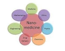 Nanomedicine: Công nghệ nano trong y học