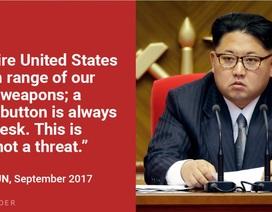 """Những tuyên bố """"hét ra lửa"""" của ông Kim Jong-un"""