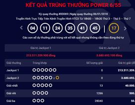 Xổ số Vietlott: Nếu Jackpot 1 Power 6/55 vượt ngưỡng 300 tỷ đồng, chuyện gì sẽ xảy ra?