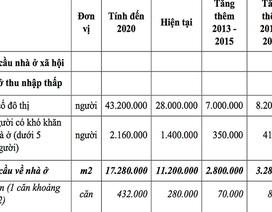 Công khai hàng loạt vi phạm tại nhiều dự án nhà ở xã hội của Hà Nội