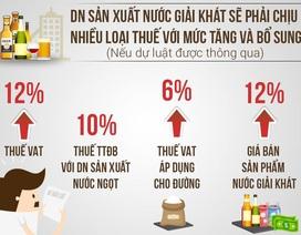 Áp thuế TTĐB với nước ngọt: Tác động tiêu cực tới nông dân và 9.000 doanh nghiệp