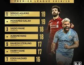 """Khốc liệt cuộc đua """"Chiếc giày vàng"""" Premier League 2018/19"""