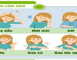 Chăm người cảm lạnh cảm cúm để không phải dùng kháng sinh