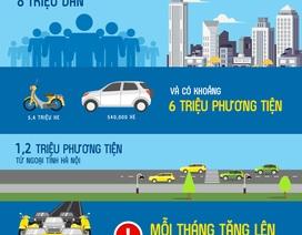 Ngày một nhiều thêm những nguồn phát ô nhiễm không khí quanh ta!