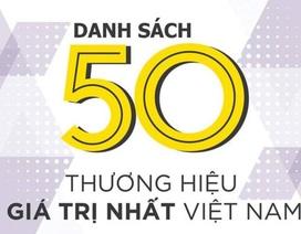 """Thương hiệu Nam Long nằm trong """"Top 50 thương hiệu dẫn đầu 2019"""" do Forbes Việt Nam bình chọn"""