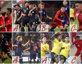 Đội tuyển Việt Nam bị xếp hạng dưới trung bình ở vòng loại World Cup