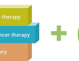 Vaccine trị ung thư: Tiềm năng và thách thức?
