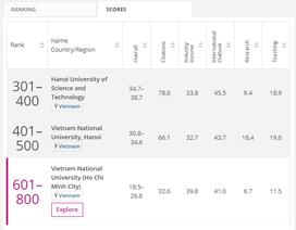 ĐH Quốc gia HN: Lĩnh vực Kỹ thuật & Công nghệ vào top 401-500 bảng xếp hạng thế giới